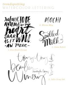 Watercolor Lettering - Studio 404