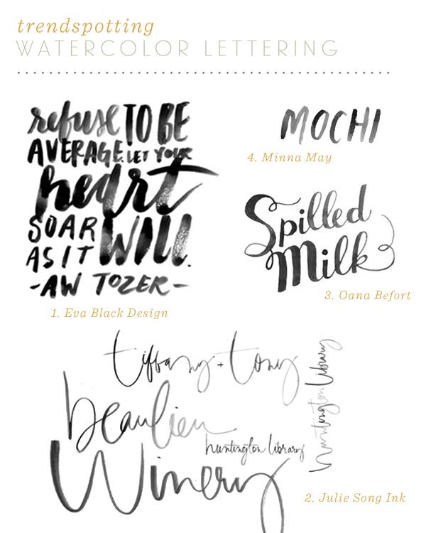 Design trend watercolor lettering studio